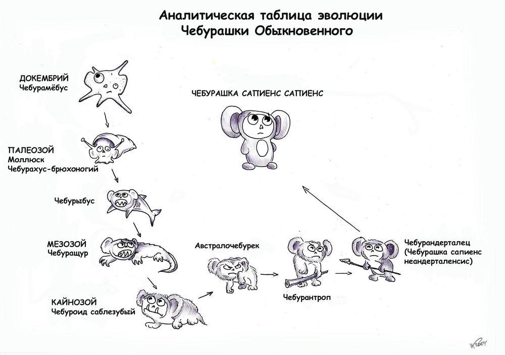 """Изображение """"http://www.ljplus.ru/img/a/t/atly/che.jpg"""" не может быть показано, так как содержит ошибки."""