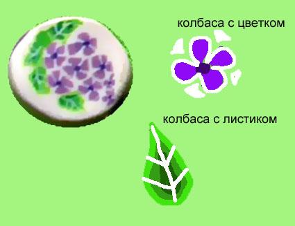 Схемы вышивки чаепитие картина