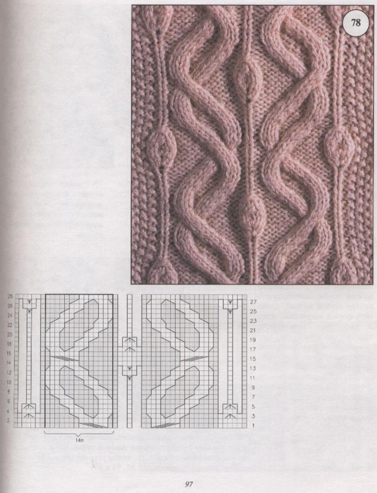схема центрального узора.