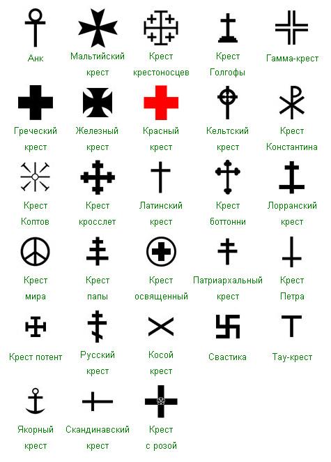 Объединяет крест (символ жизни) и круг (символ вечности).  Его форма может...  Кресты.  Немного о символах.