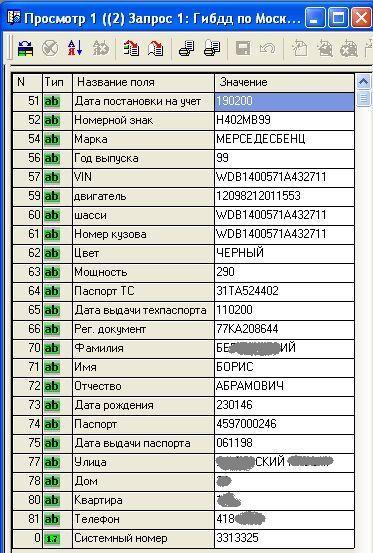 адреса база данных украина