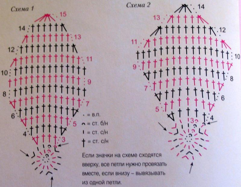 Схема вязания крючком лепестков 15