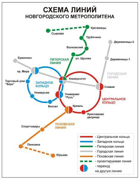 метро Великого Новгорода