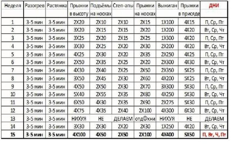 Air Alert 4 Workout Chart