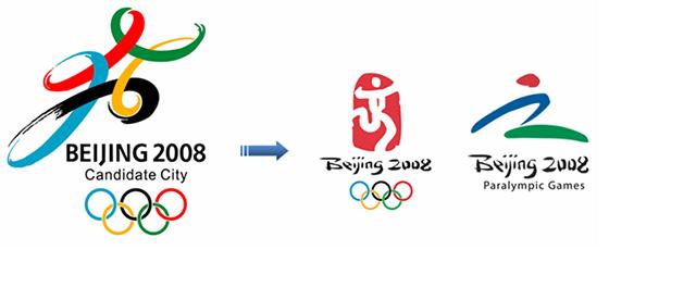 Олимпийская символика Сочи 2017