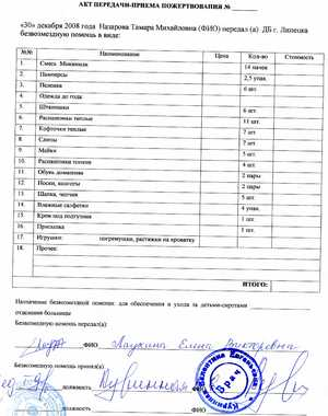Барнаул больница 14 запись к врачу