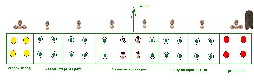 Решебник по Тпо 7 Класс Русский язык