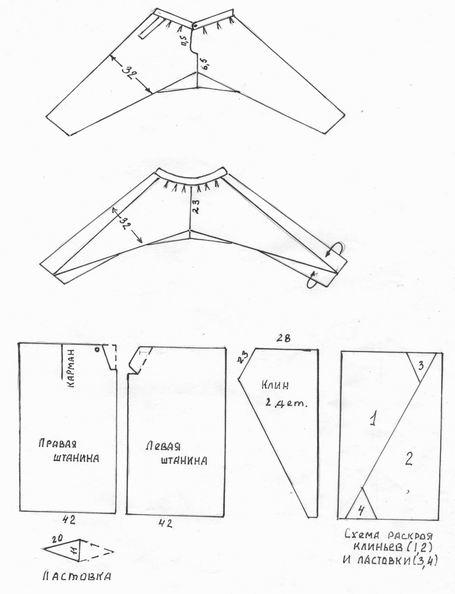 чертежа выкройки брюк