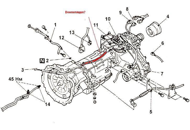 4М40, АКПП V4AW3.