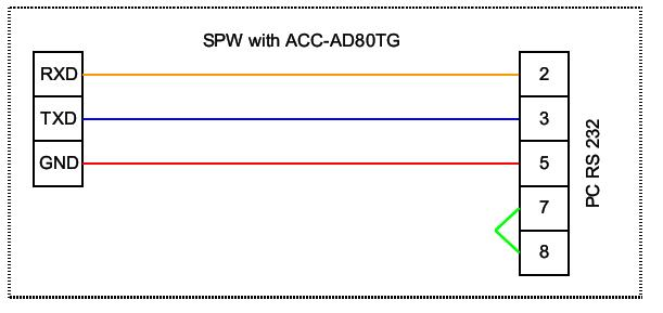 Отредактировано. если я правильно понял это схема распайки 232 и 485. или не. не так. это подключение rs 232 к...
