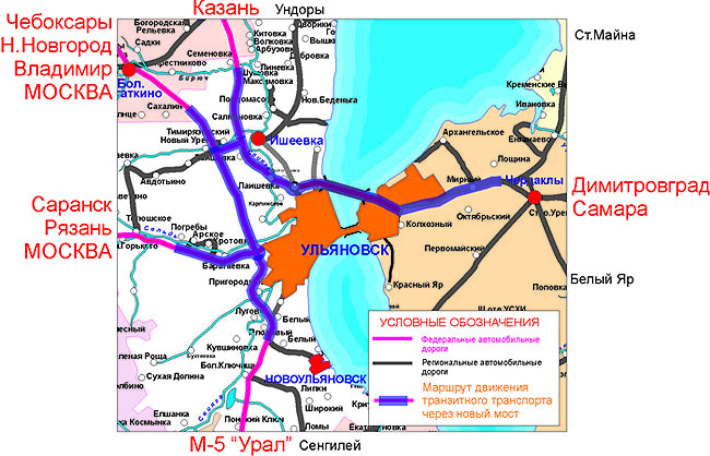 Схема транзитного движения