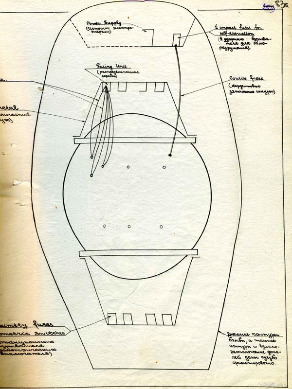 Рис. 6. Схема устройства плутониевой бомбы.