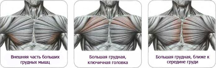 как сделать грудь плоской