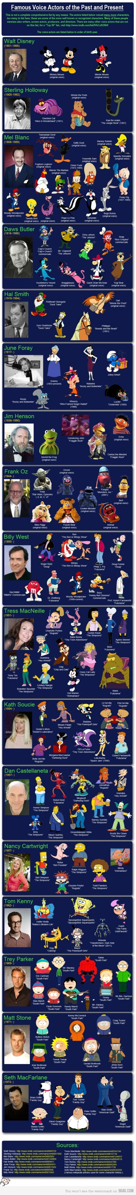 http://www.ljplus.ru/img4/e/q/equilibrio/voice_actors_of_the_past_and_present.jpg