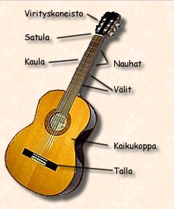 История бардовской песни в россии фото 758-596