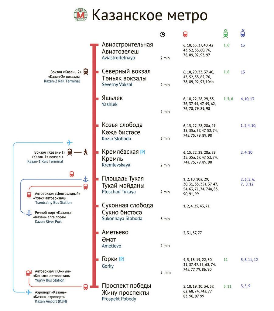 где проходит 2 линия метро схема