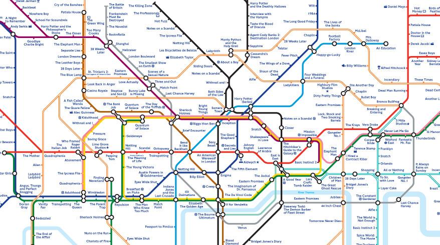 Фильмы на карте метро Лондона