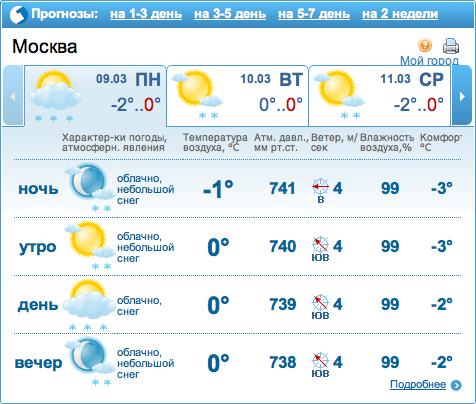 Погода в денисовском районе п крымский