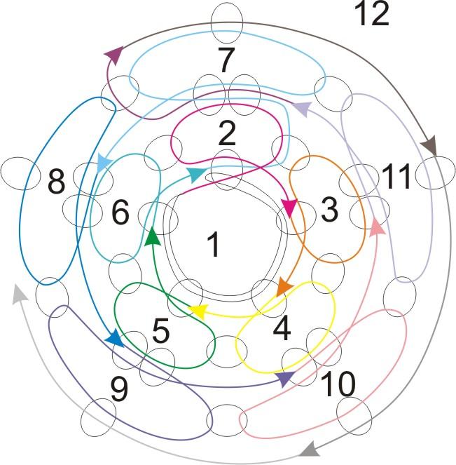Схема бисерного шарика.