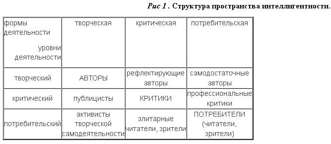 разработанная мной таблица