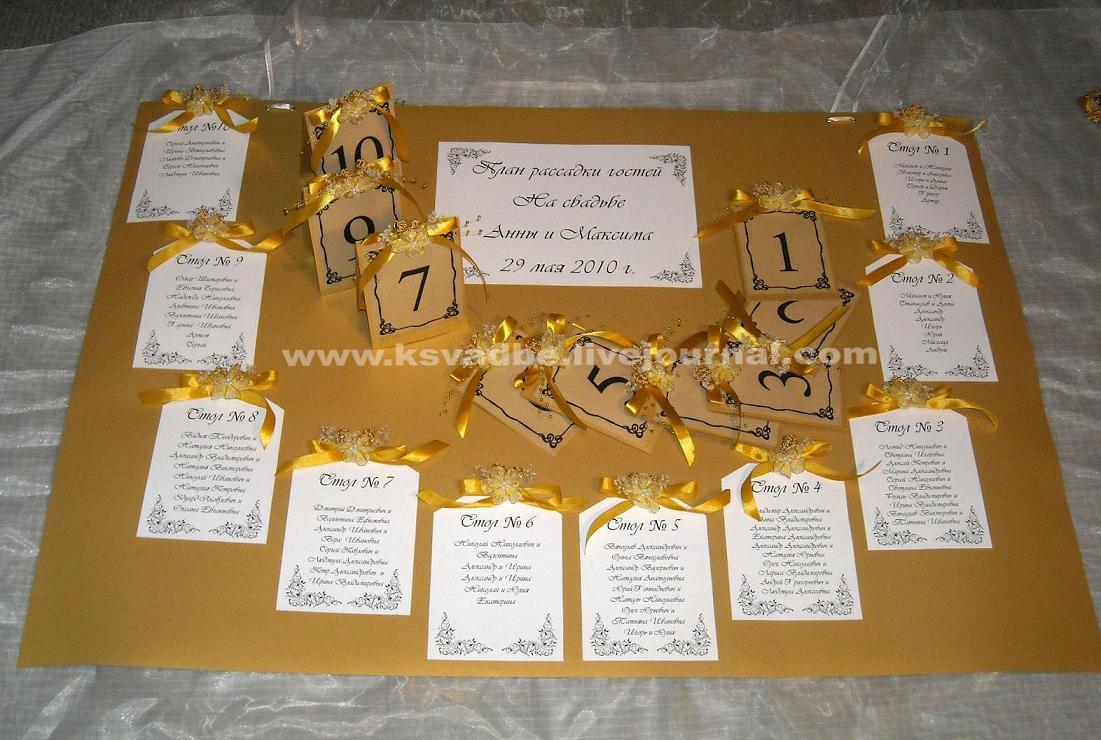 Образец список гостей на свадьбу