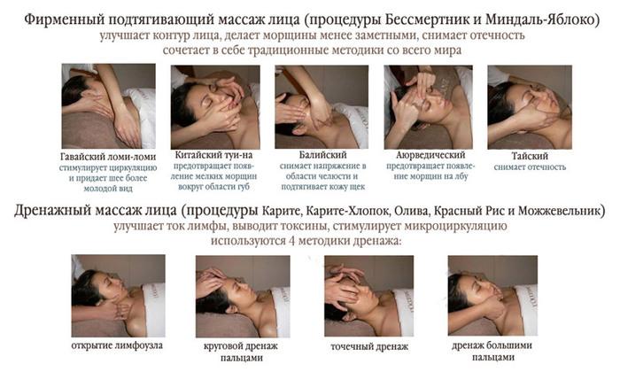 Протокол процедур массажа