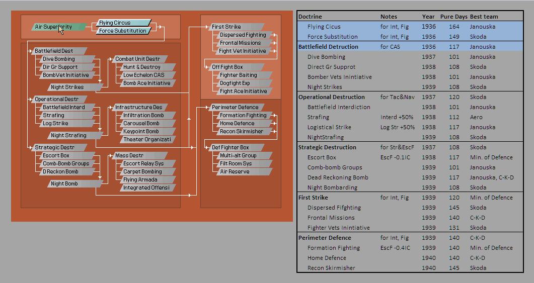Pravda vítězí - Strategic Czech AAR | Page 2 | Paradox