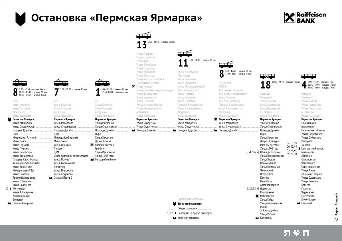 Маршруты общественного транспорта Перми.