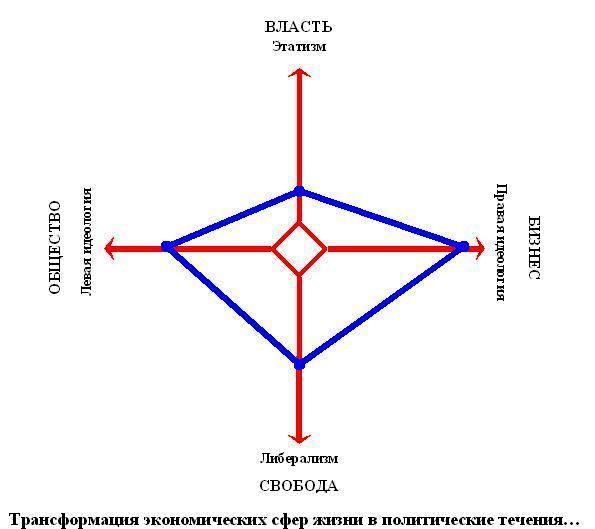 Transformaciya-v-politiku.JPG