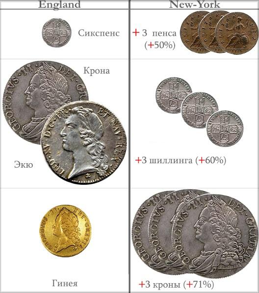 http://www.ljplus.ru/img4/m/o/mos_art/_Crown_giuinea_sixpence.jpg