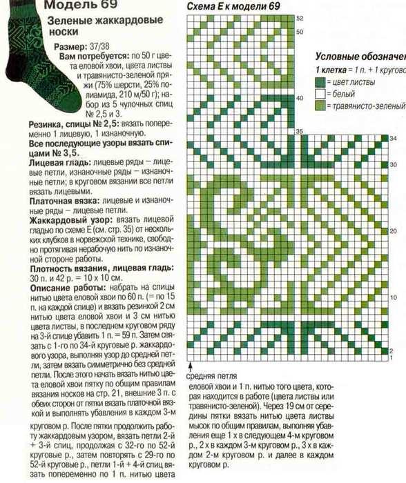 Вязаные носки спицами схемы с жаккардовыми узорами