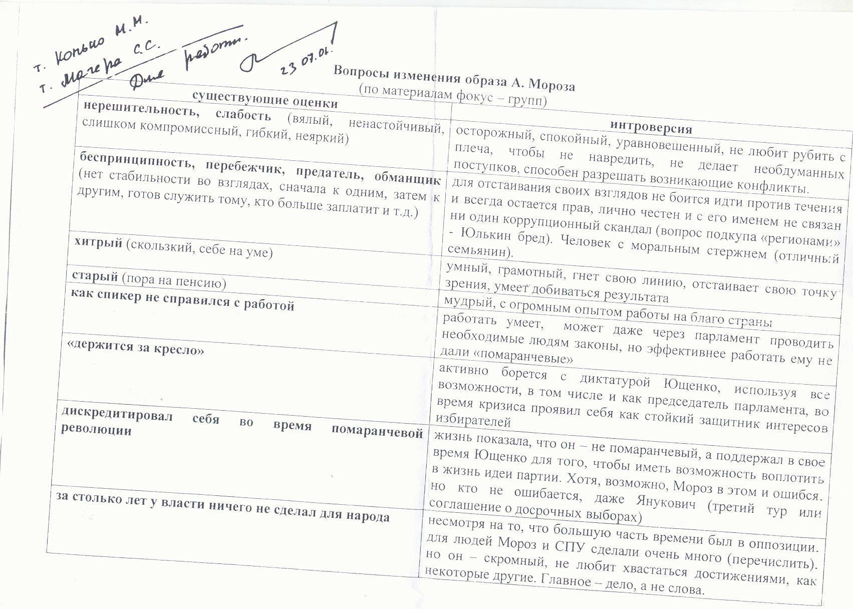Майдан. Всі теми Вільного Форуму 2008 5d3a5fd23ec17