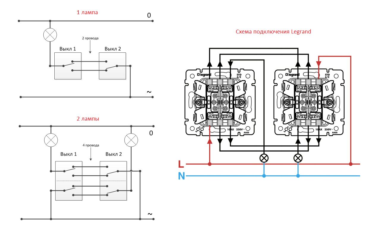 Схема два выключателя одна лампочка