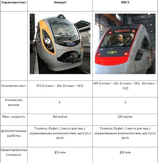 Четыре сотни пассажиров Hyundai из-за поломки простояли три часа - Цензор.НЕТ 1156