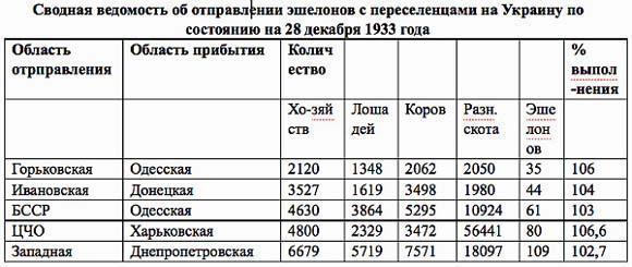 Более половины украинцев хотят в Евросоюз, а 13% населения  - в Таможенный союз, - опрос - Цензор.НЕТ 4601
