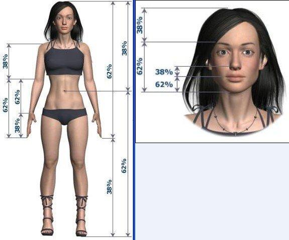 Стильная мама: способы визуальной коррекции фигуры | Flymama ...