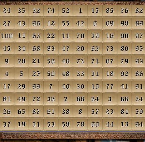 Средневековое гадание по таблице.
