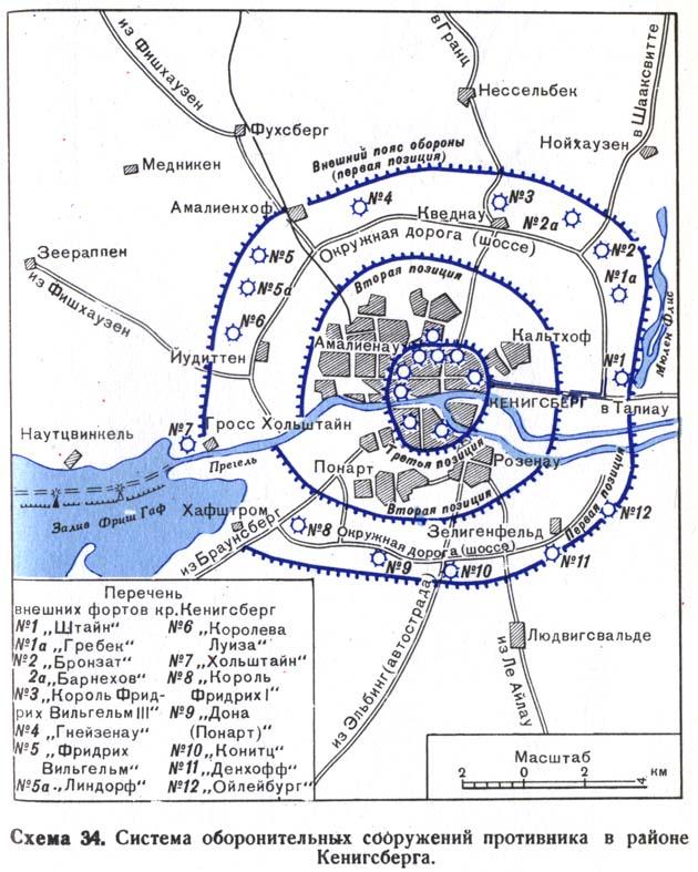 Система оборонительных сооружений противника в районе Кенигсберга.