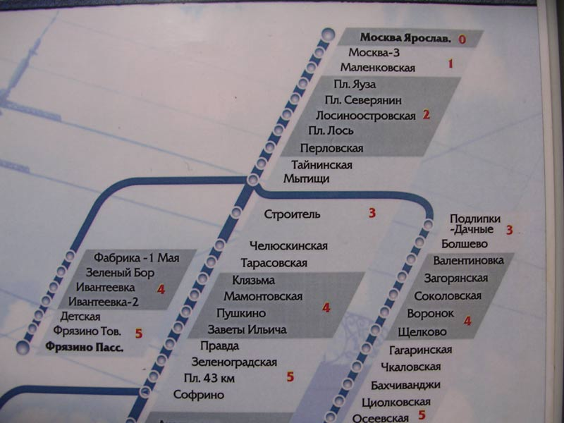 Схема зон электричек ярославского направления