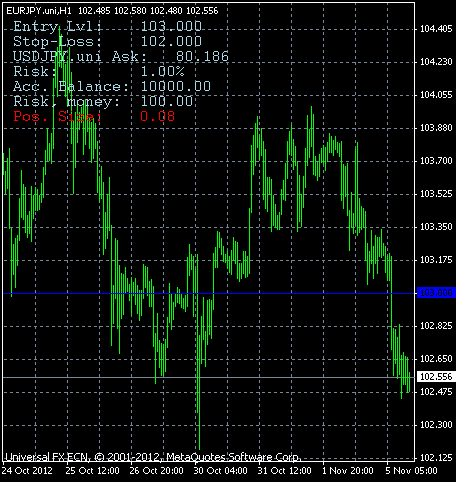 EURJPY.uni Position Size Calculation