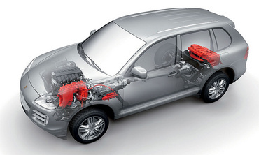 Porsche откладывает выпуск гибрида Cayenne