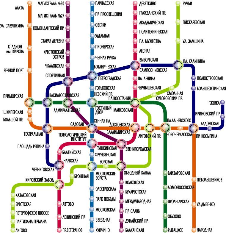 Вот каким метро будет к 2020