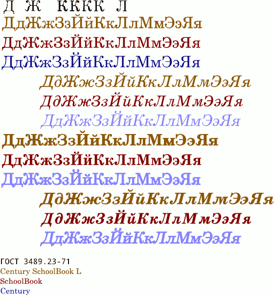 690896 – Ugly cyrillic letters in Century Schoolbook L