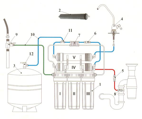 Как собрать фильтр барьер осмо профи поэтапная схема