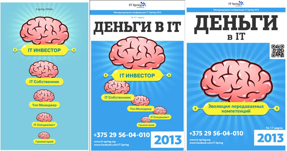 Studiya HR  Proektov YUriya Sorokina IT Spring 2013. Как Студия продавала «Деньги в IT»?Формирование бренда Организация конференций Мастер класс Геймификация PR IT Spring 2013