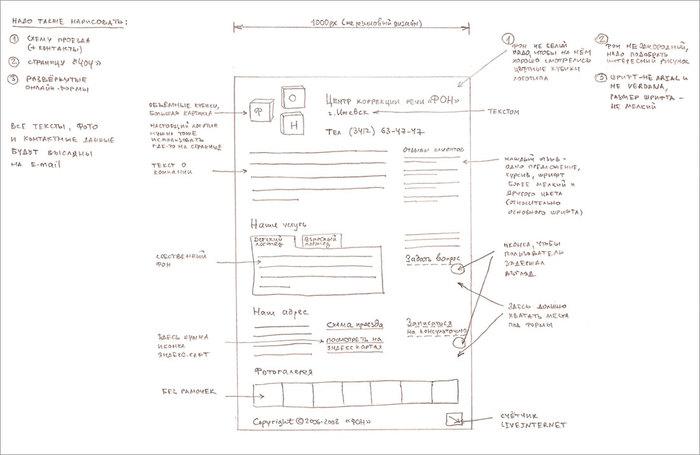 образец тз для дизайнера