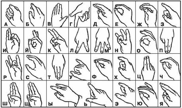 Жестуно - язык людей с нарушениями слуха. - Better every day