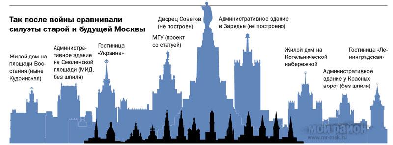 Спасская башня,