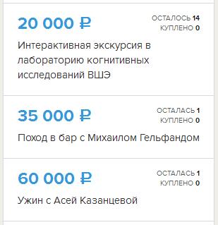 4.88 КБ