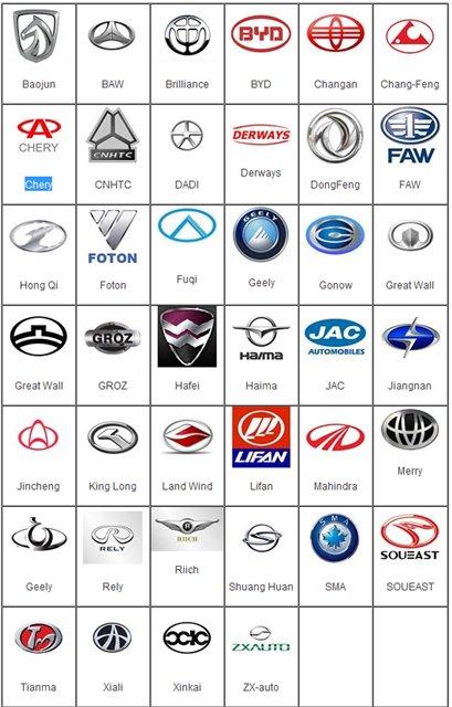 автомобильные логотипы в картинках